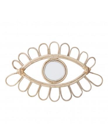 lustro w kształcie oka