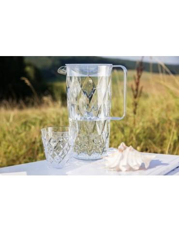 Nietłukąca się szklanka z tworzywa sztucznego